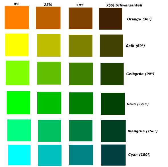 Komplementärfarbe Zu Grün komplementärfarbe braun große auswahl an piercing und