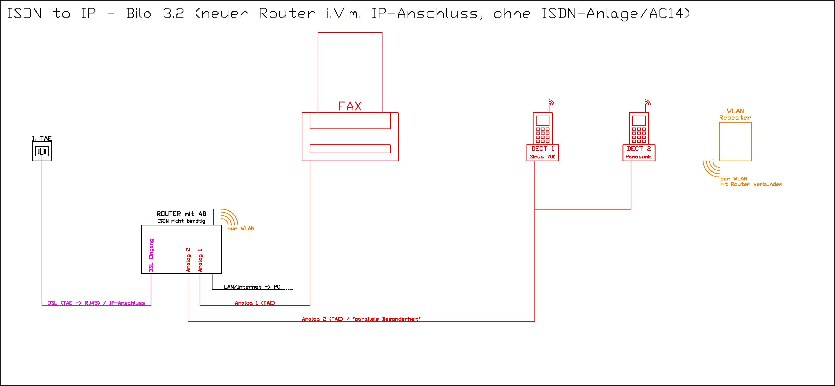 neuer router aber welcher seite 13 forum. Black Bedroom Furniture Sets. Home Design Ideas